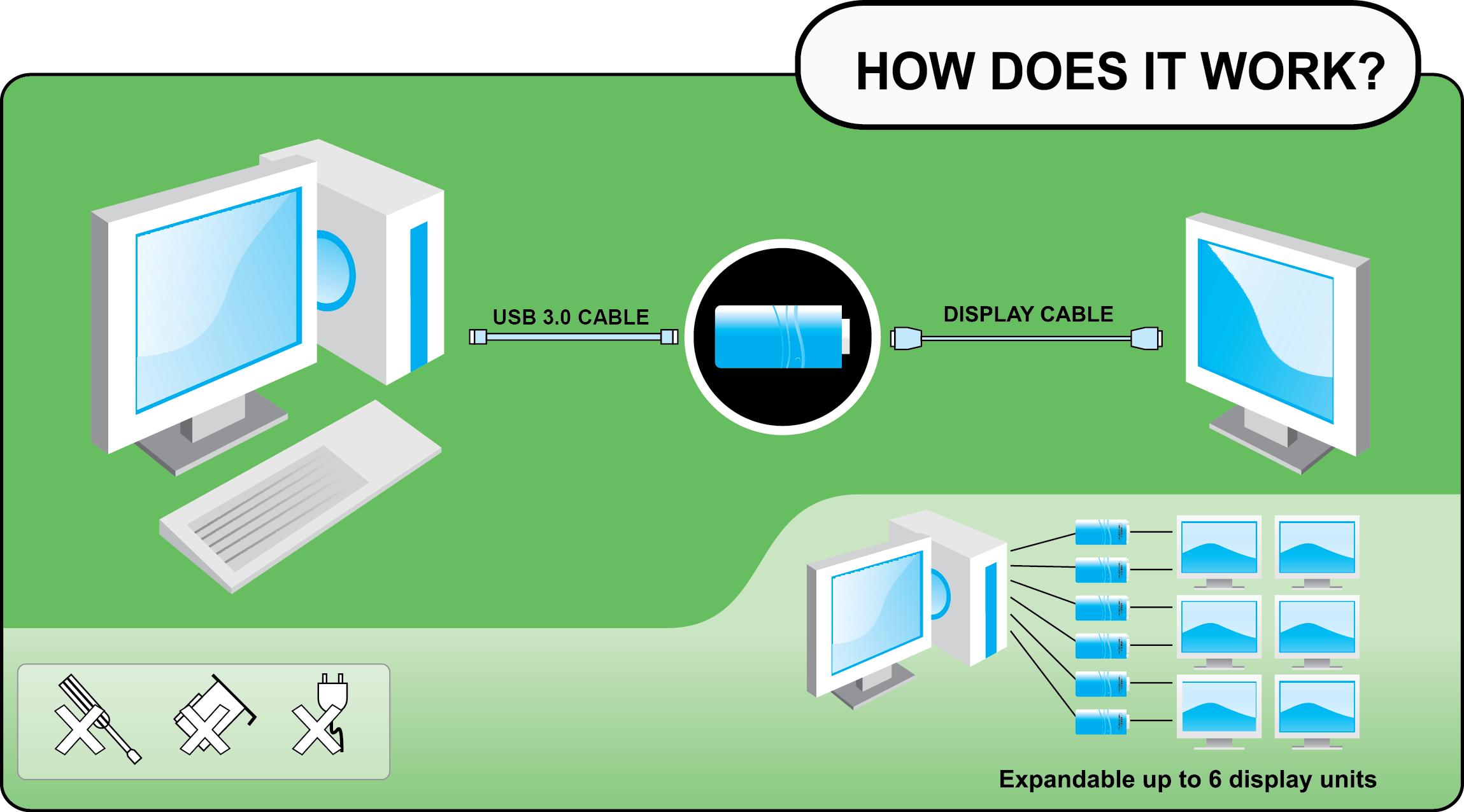 How the Plugable's UGA-3000 works