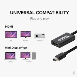 Thumbnail of Compatibility with laptop, desktop, tv, monitor, projector