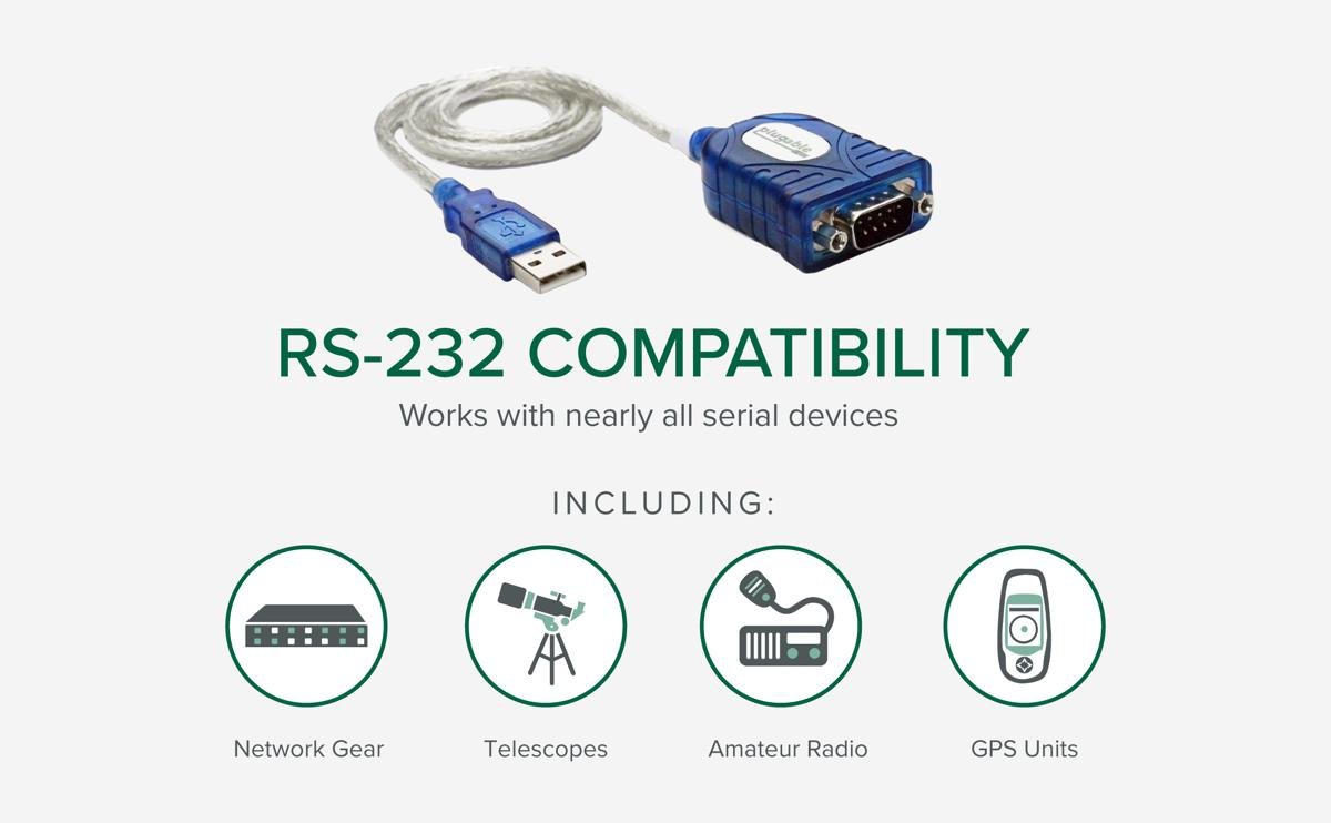 Plugable PL2303-DB9 USB 2.0 to RS232 Compatibility