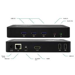Thumbnail of Image indicating the various ports on either side of the Plugable USB-C Docking Station