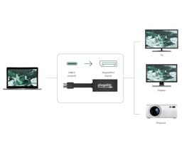Thumbnail of Graphic displaying how the Plugable adapter can enable connection to TVs, monitors, and projectors